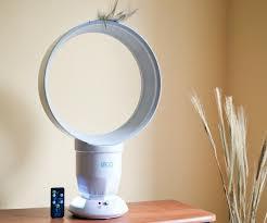 Выбор современного вентилятора